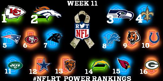 Power Rankings Twitter Header